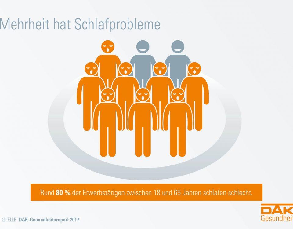 2017_Gesundheitsreport_2017_Grafik_5-1-1885574.2